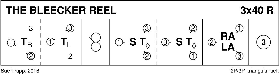 The Bleecker Reel Keith Rose's Diagram