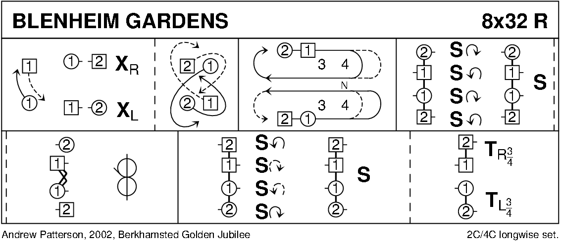 Blenheim Gardens Keith Rose's Diagram