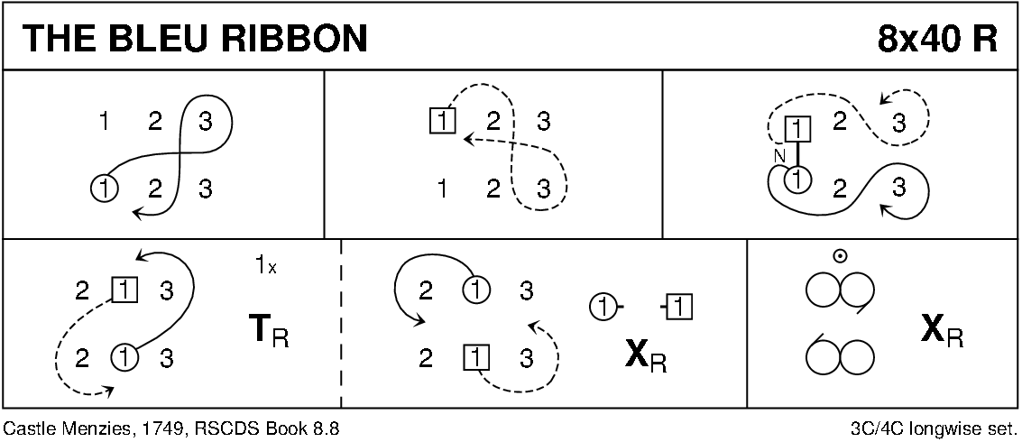 The Bleu Ribbon Keith Rose's Diagram