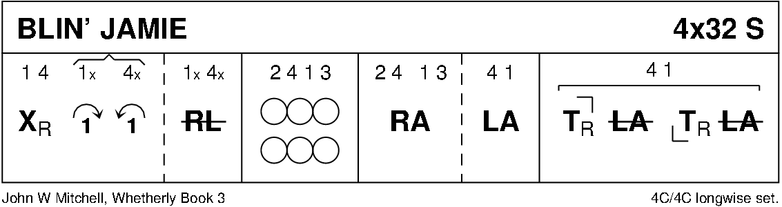 Blin' Jamie Keith Rose's Diagram