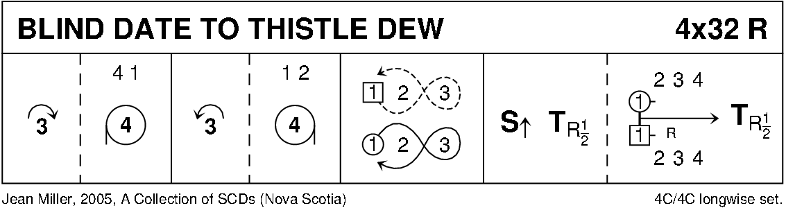 Blind Date To Thistle Dew Keith Rose's Diagram
