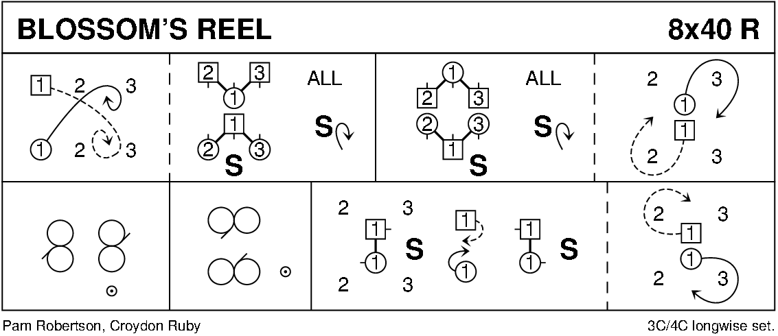 Blossom's Reel Keith Rose's Diagram