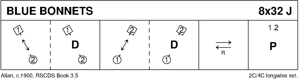 Blue Bonnets Keith Rose's Diagram