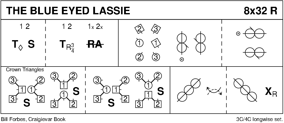 The Blue Eyed Lassie Keith Rose's Diagram