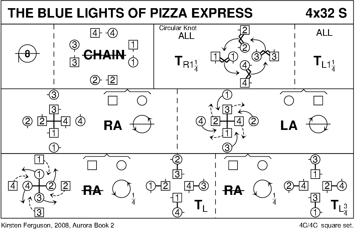 The Blue Lights Of Pizza Express Keith Rose's Diagram