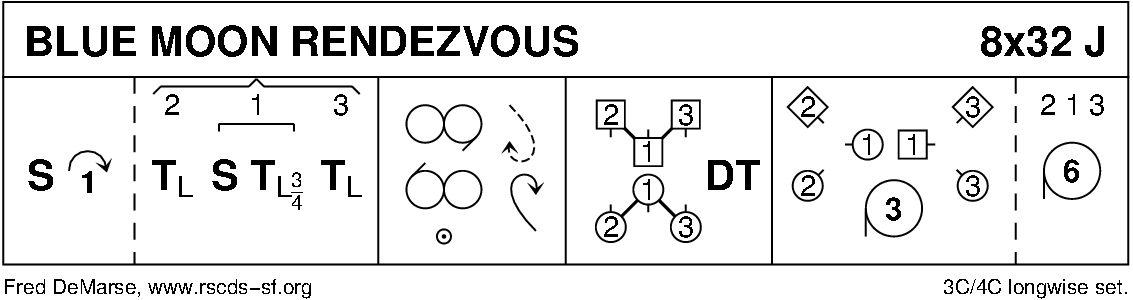 Blue Moon Rendezvous Keith Rose's Diagram