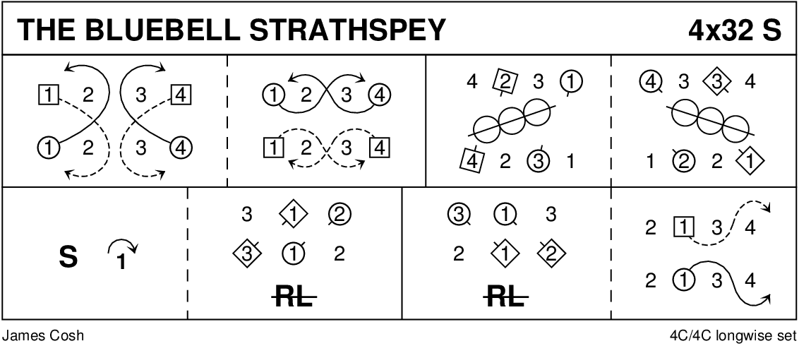 The Bluebell Strathspey Keith Rose's Diagram