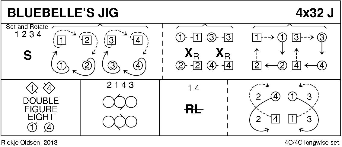 Bluebelle's Jig Keith Rose's Diagram