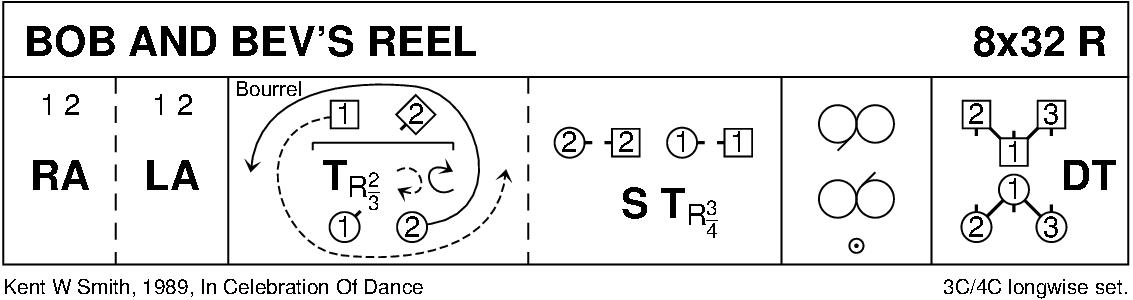 Bob And Bev's Reel Keith Rose's Diagram