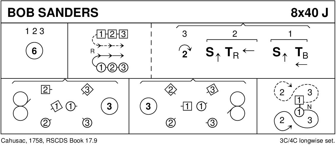 Bob Sanders Keith Rose's Diagram