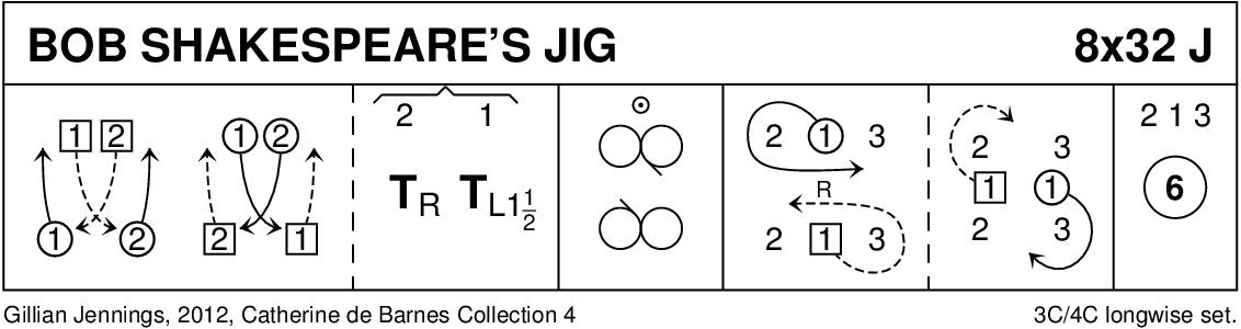 Bob Shakespeare's Jig Keith Rose's Diagram
