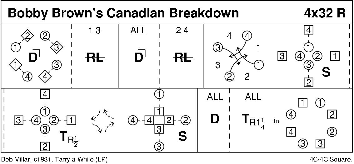 Bobby Brown's Canadian Breakdown Keith Rose's Diagram