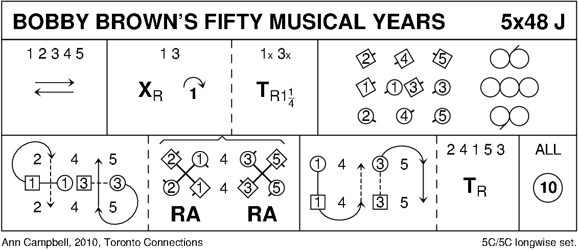 Bobby Brown's Fifty Musical Years Keith Rose's Diagram