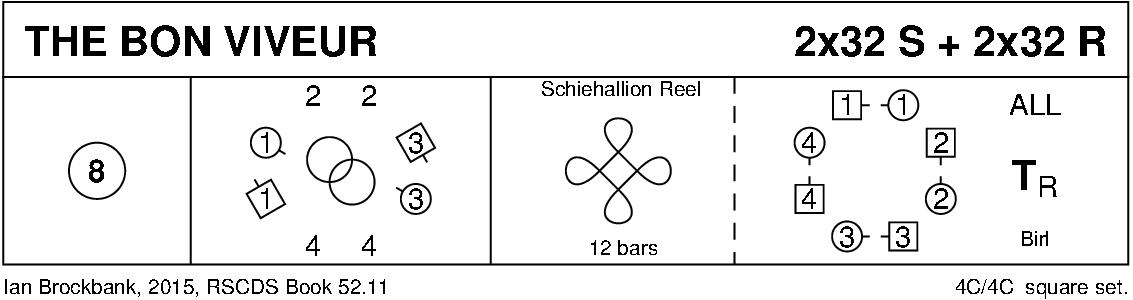 The Bon Viveur Keith Rose's Diagram