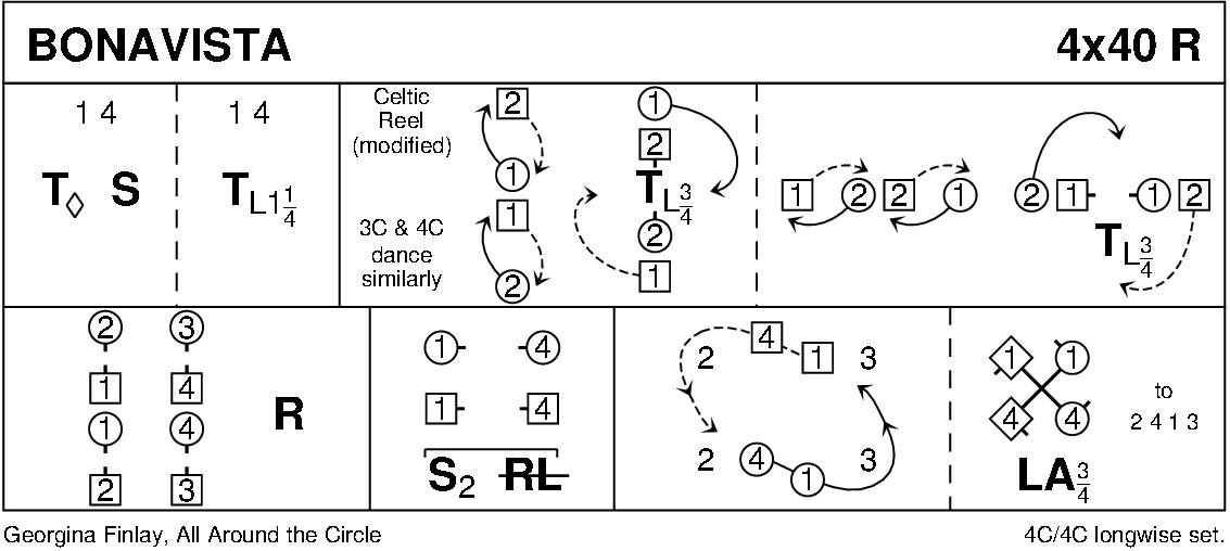 Bonavista Keith Rose's Diagram