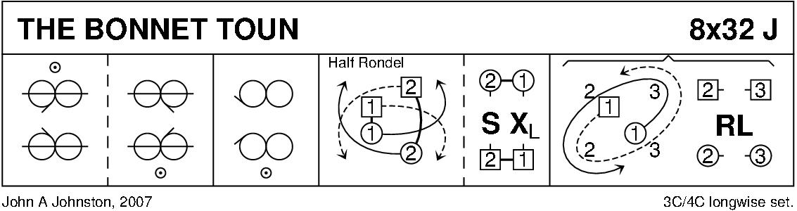 The Bonnet Toun Keith Rose's Diagram