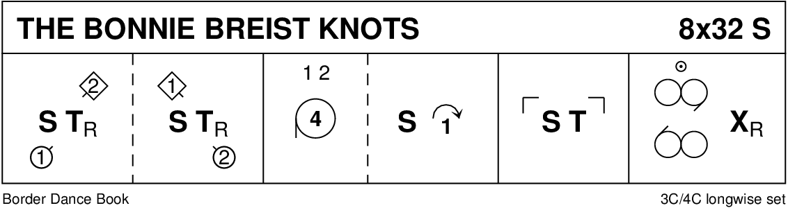 The Bonnie Breist Knots Keith Rose's Diagram