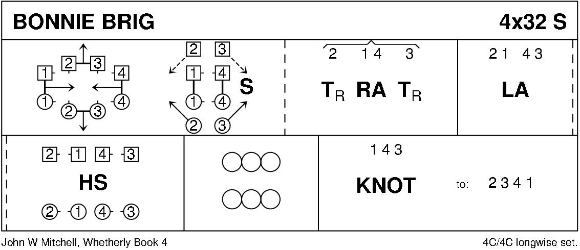 Bonnie Brig Keith Rose's Diagram