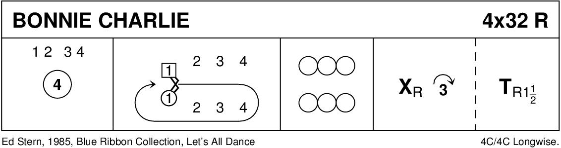 Bonnie Charlie Keith Rose's Diagram