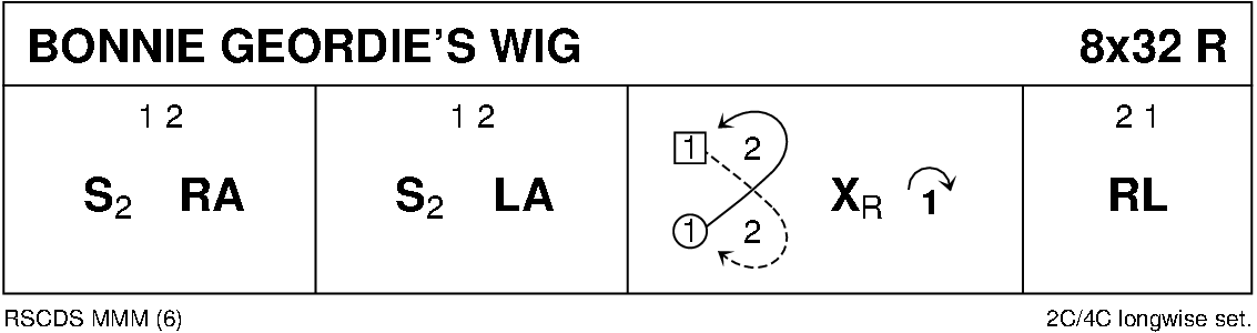 Bonnie Geordie's Wig Keith Rose's Diagram