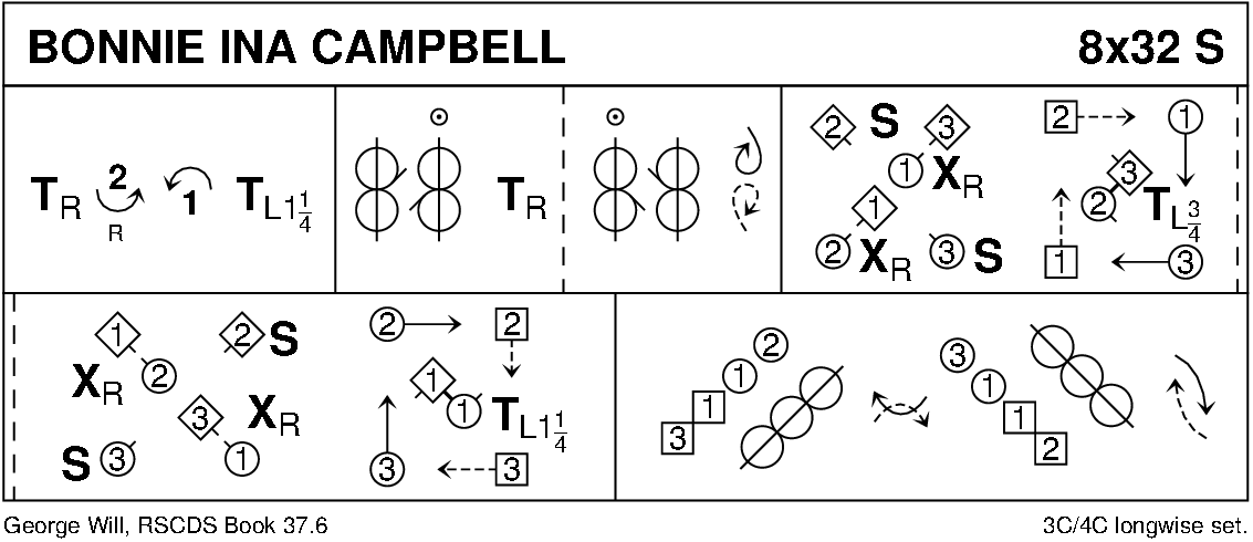 Bonnie Ina Campbell Keith Rose's Diagram