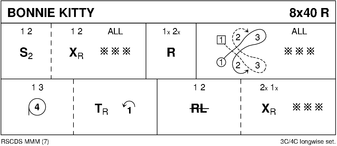 Bonnie Kitty Keith Rose's Diagram
