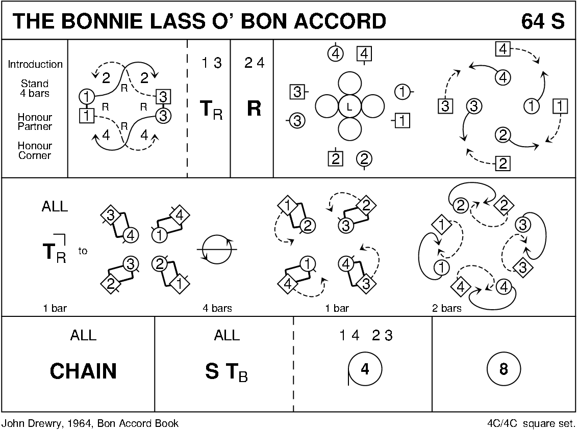 The Bonnie Lass O' Bon Accord Keith Rose's Diagram