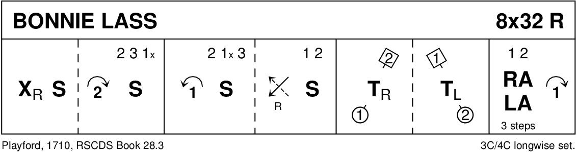 Bonnie Lass Keith Rose's Diagram