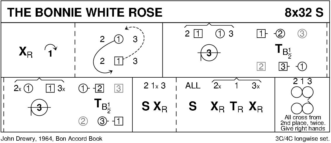 The Bonnie White Rose Keith Rose's Diagram