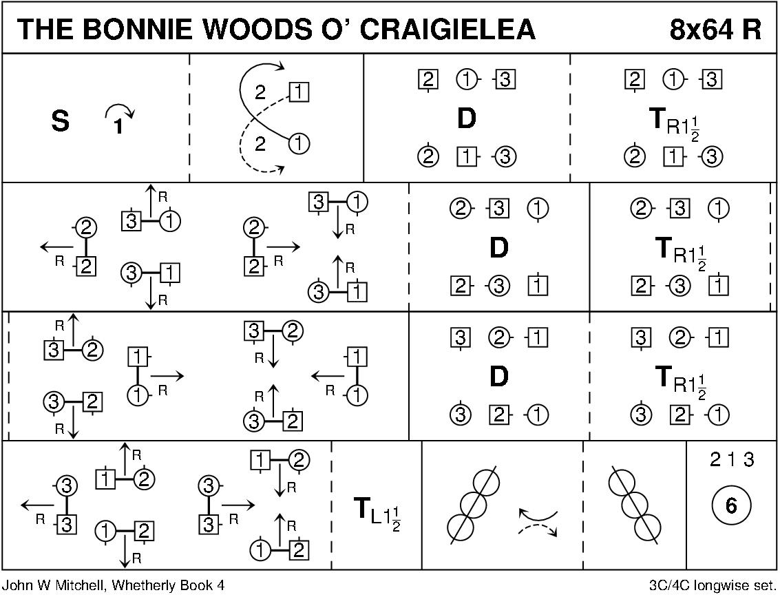 The Bonnie Woods O' Craigielea Keith Rose's Diagram