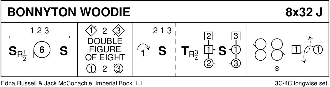 Bonnyton Woodie Keith Rose's Diagram