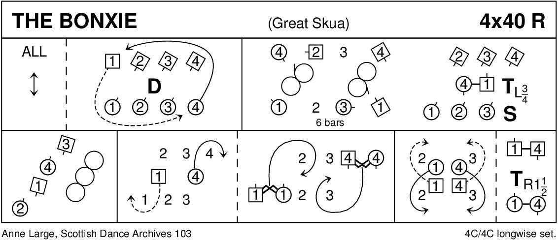 The Bonxie Keith Rose's Diagram