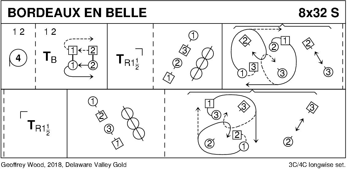 Bordeaux En Belle Keith Rose's Diagram
