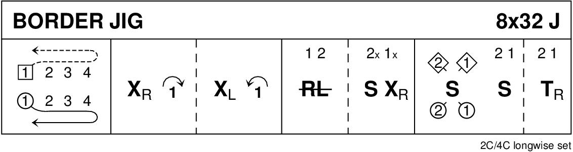 Border Jig Keith Rose's Diagram