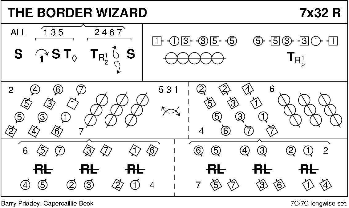 The Border Wizard Keith Rose's Diagram