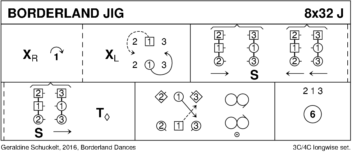 Borderland Jig Keith Rose's Diagram