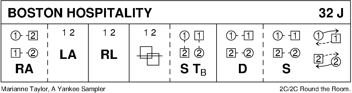 Boston Hospitality Keith Rose's Diagram
