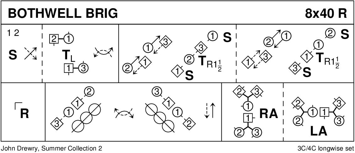 Bothwell Brig Keith Rose's Diagram