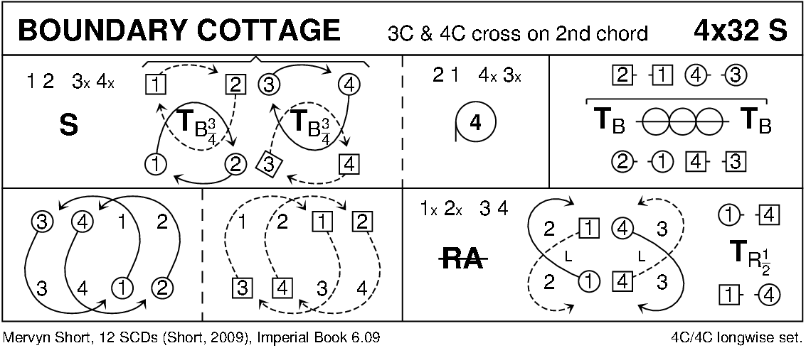 Boundary Cottage Keith Rose's Diagram
