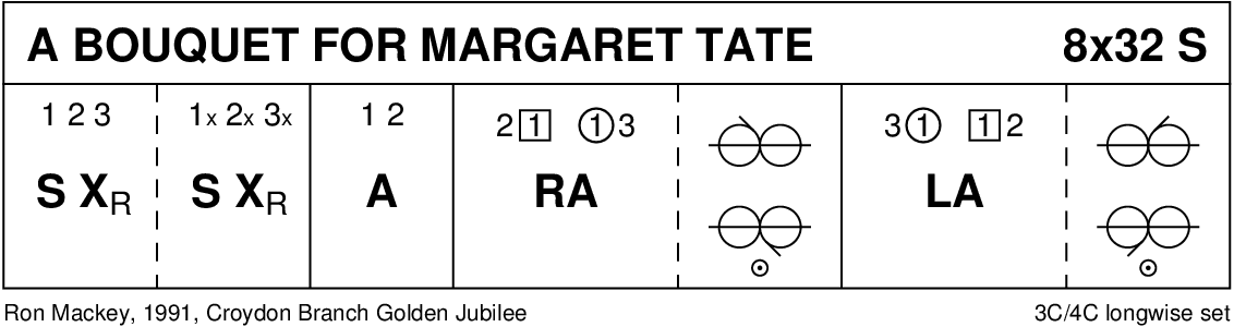 A Bouquet For Margaret Tate Keith Rose's Diagram