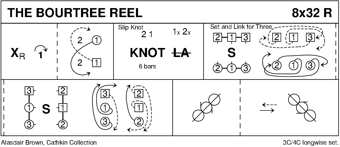 The Bourtree Reel Keith Rose's Diagram