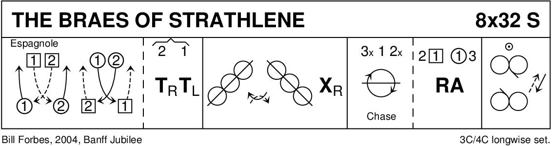 Braes Of Strathlene Keith Rose's Diagram