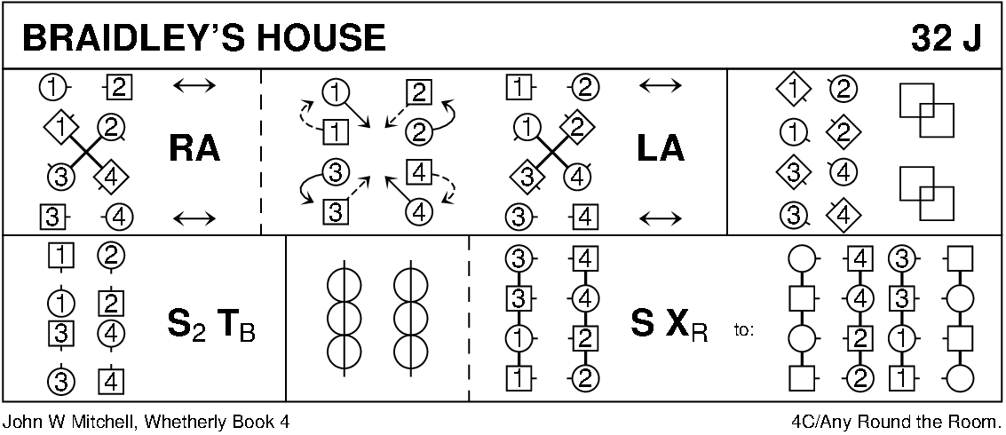 Braidley's House Keith Rose's Diagram