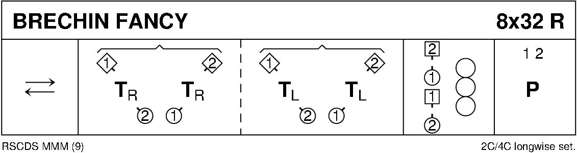 Brechin Fancy Keith Rose's Diagram