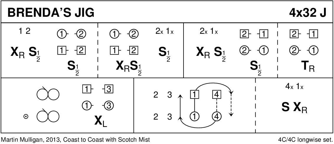 Brenda's Jig Keith Rose's Diagram