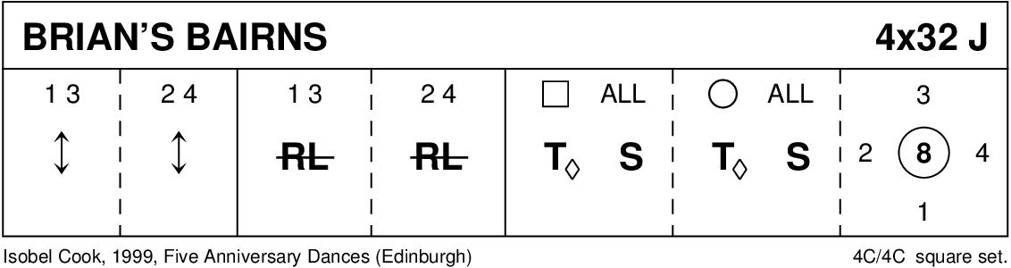 Brian's Bairns Keith Rose's Diagram