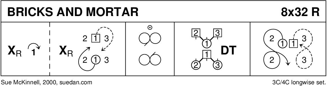 Bricks And Mortar Keith Rose's Diagram