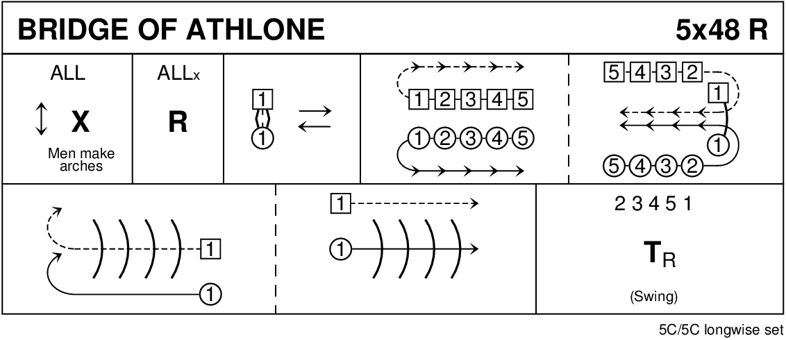 Bridge Of Athlone Keith Rose's Diagram