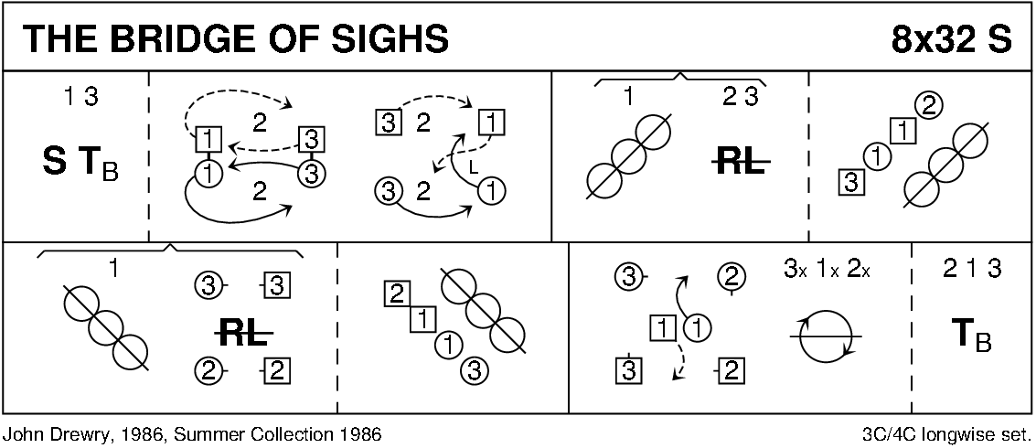 The Bridge Of Sighs Keith Rose's Diagram