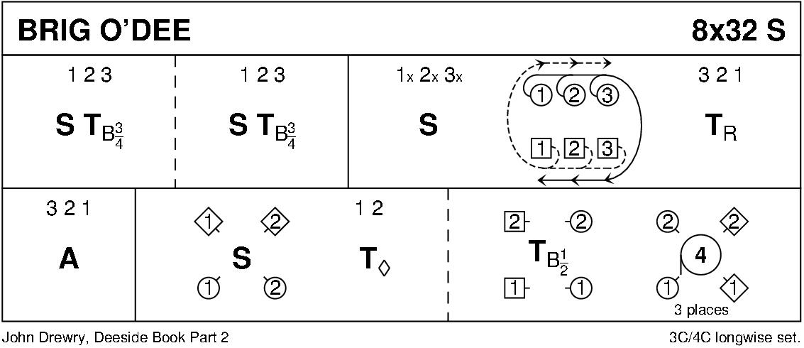 Brig O' Dee Keith Rose's Diagram